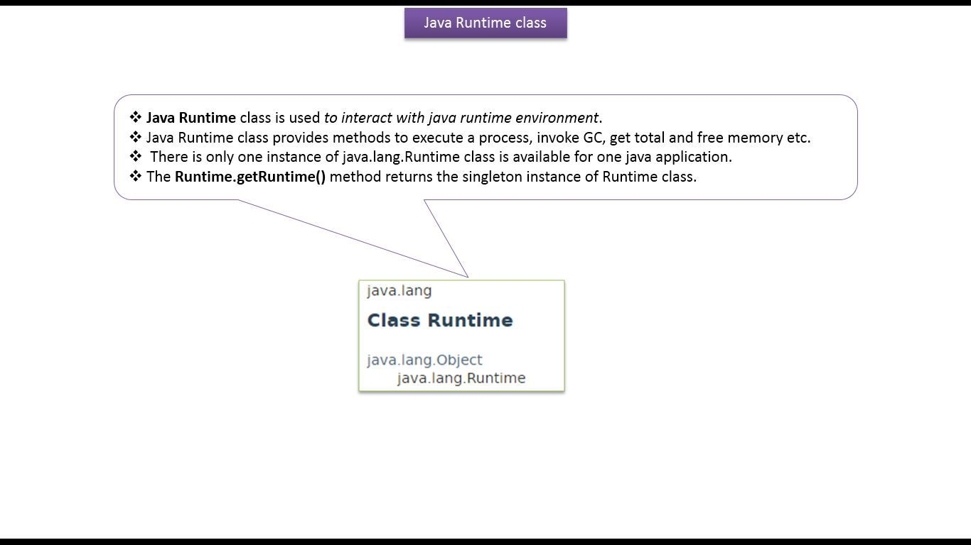 Java Tutorial Java Runtime Class Java Tutorial Java