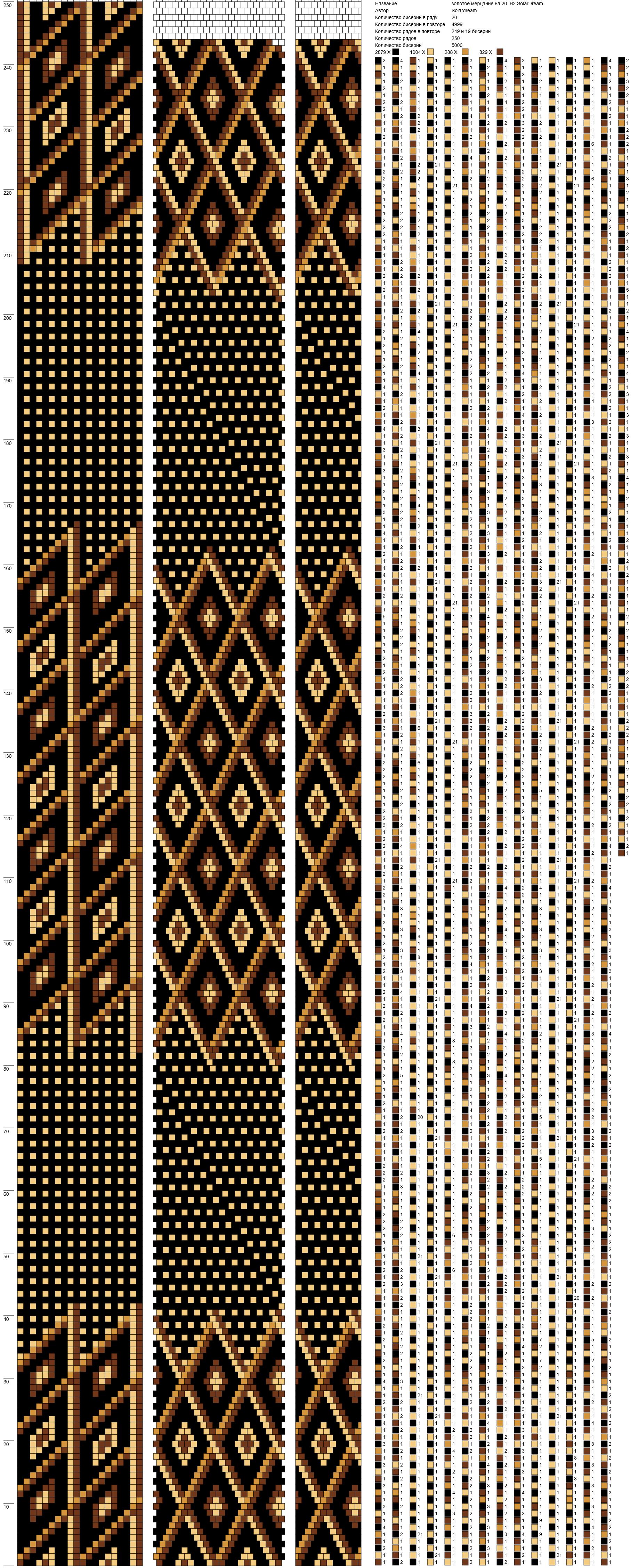 Pin de Irina en Бисер | Pinterest | Patrones alfa, Collares crochet ...