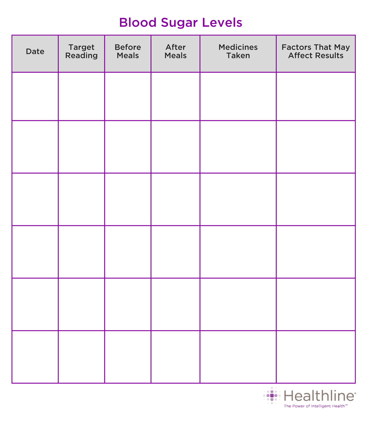 Printable Blood Sugar Log  Free Medical Forms Blood Sugar Log