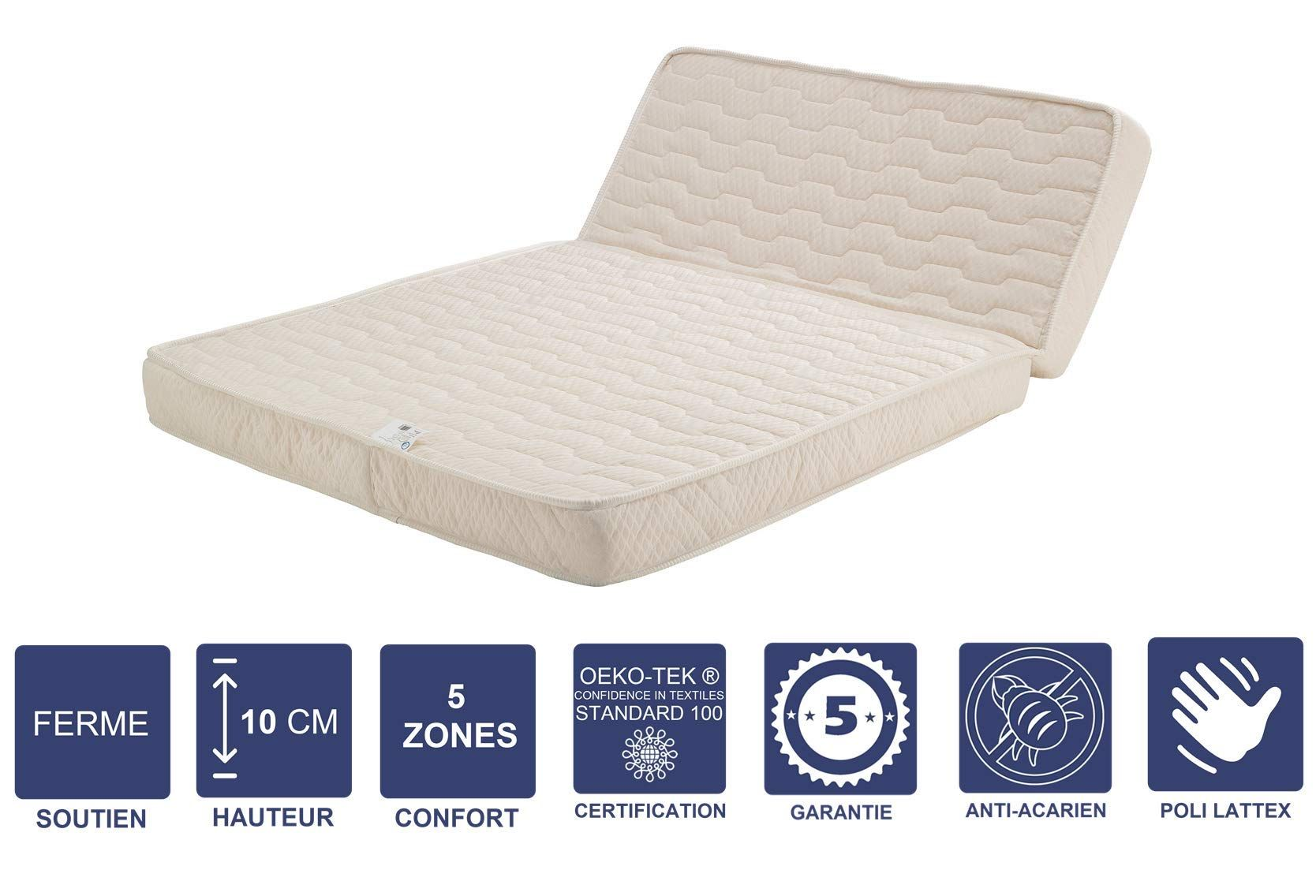 Matelas Ferme Pour Tous Bz 140x190 X 10 Cm Decoupe Assise 60 Cm 5 Zones De Confort Noyau Poli Lattex Hr Derniere Generat In 2020 Furniture Floor Chair Home Decor