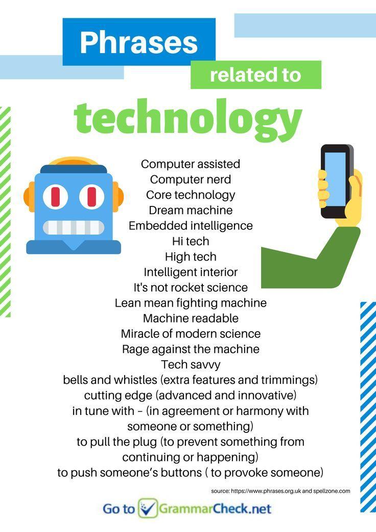 New technology vocabulary technology vocabulary _ neues