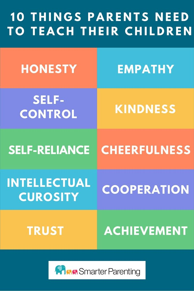 10 Traits To Teach Your Children Smarter Parenting Teaching Education Quotes