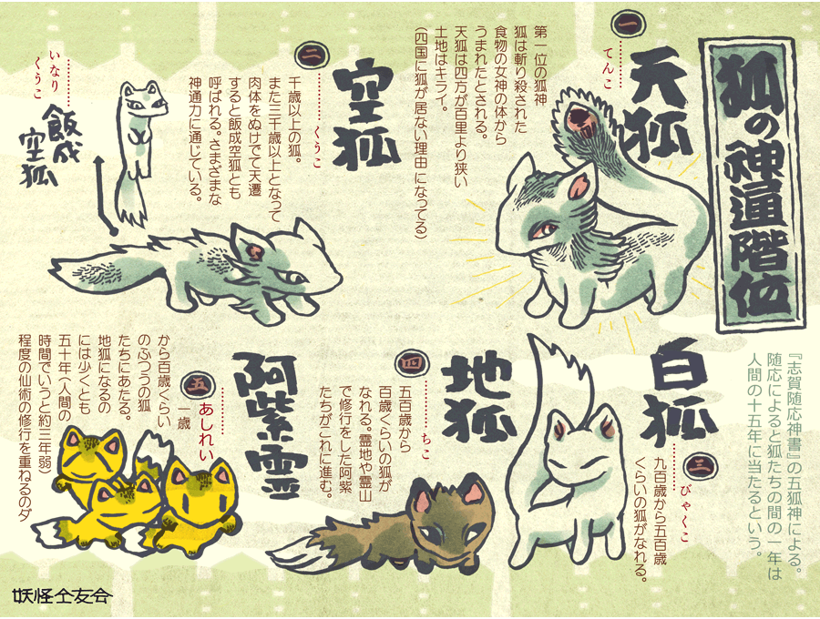 embedded 動物のスケッチ キツネ イラスト 狐