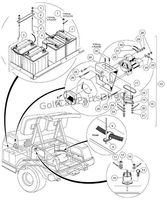 Pin on Golf cart info