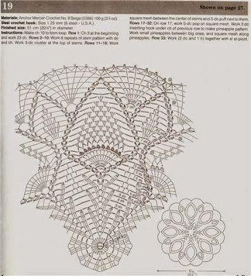 Toalhinha/ Centrinho de mesa em crochê com gráfico - Crochê On Line - Gráficos, Paps e Vídeoaulas