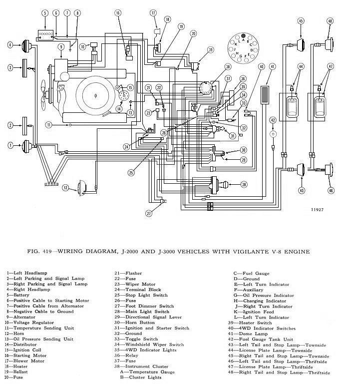 Wiring Diagram | 1963 Jeep J-300 Gladiator Truck Build | Pinterest ...