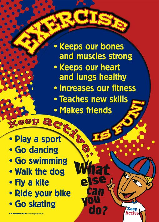 Physical Education Posters | lifestyle choices posters $ 49 95 ...