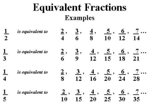 Number Names Worksheets simple equivalent fractions worksheet – Fraction Worksheets Ks3
