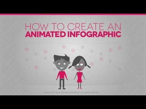 how to create an animated infographic by rightcolours com