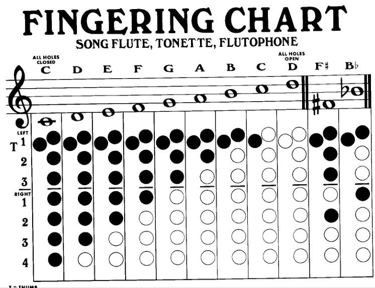 Pin on Music Class Ideas