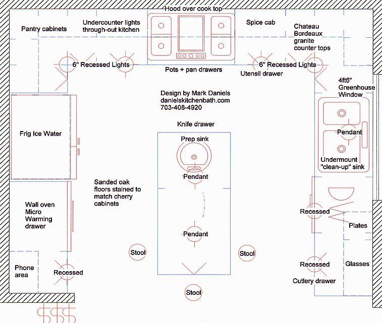 Gewusst Wie: Entwerfen Sie Eine Küche Grundriss | Küche | Pinterest ...