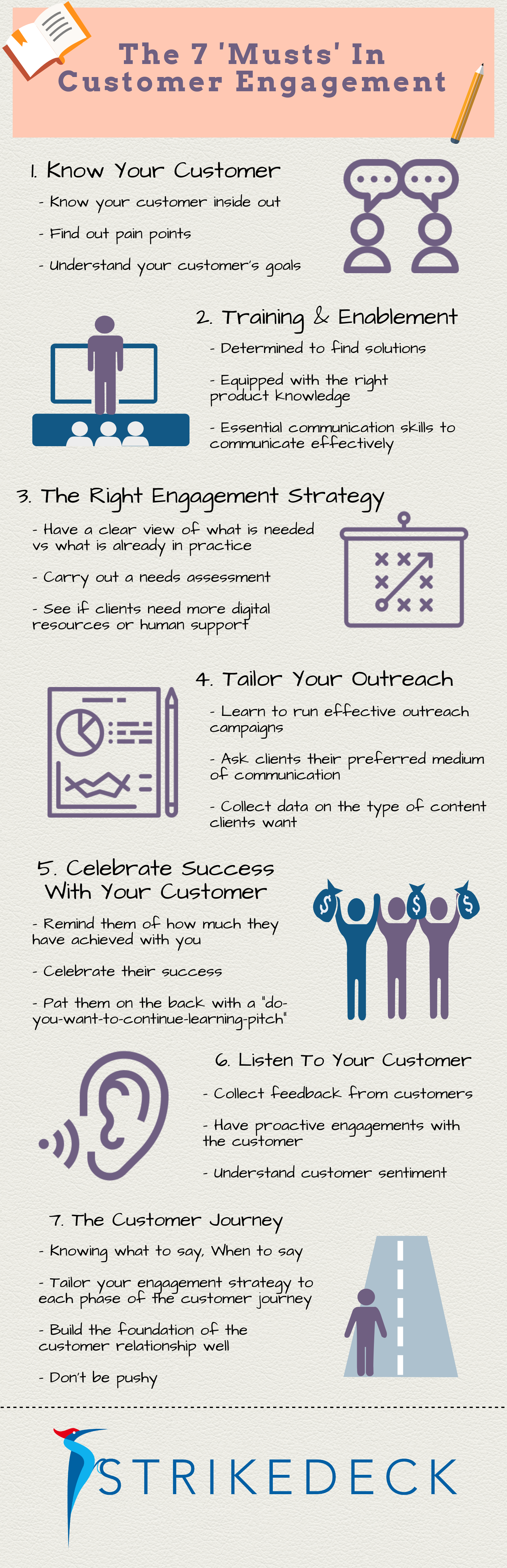 Infographics For Customer Success Customer Success Manager Strikedeck Customer Engagement Infographic Engagement Strategies