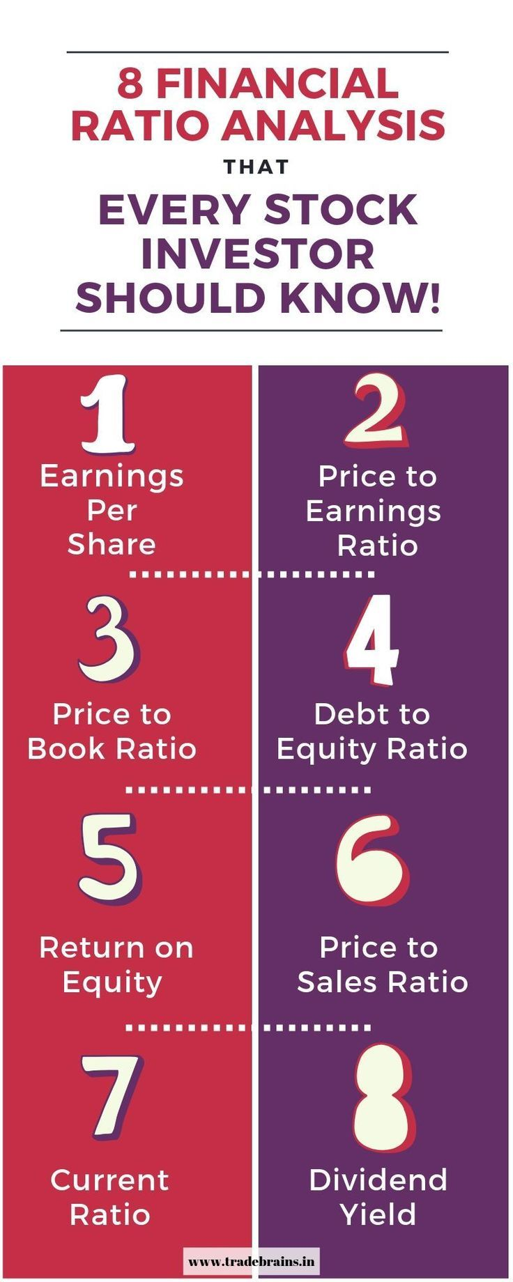 8 Financial Ratio Analysis That Every Stock Investor Should Know Financial Ratio Cash Flow Statement Financial Analysis