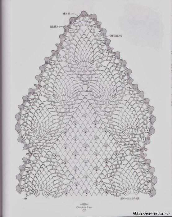 Crochet: tablecloth | crochet | Pinterest | Caminos de mesa, Caminos ...