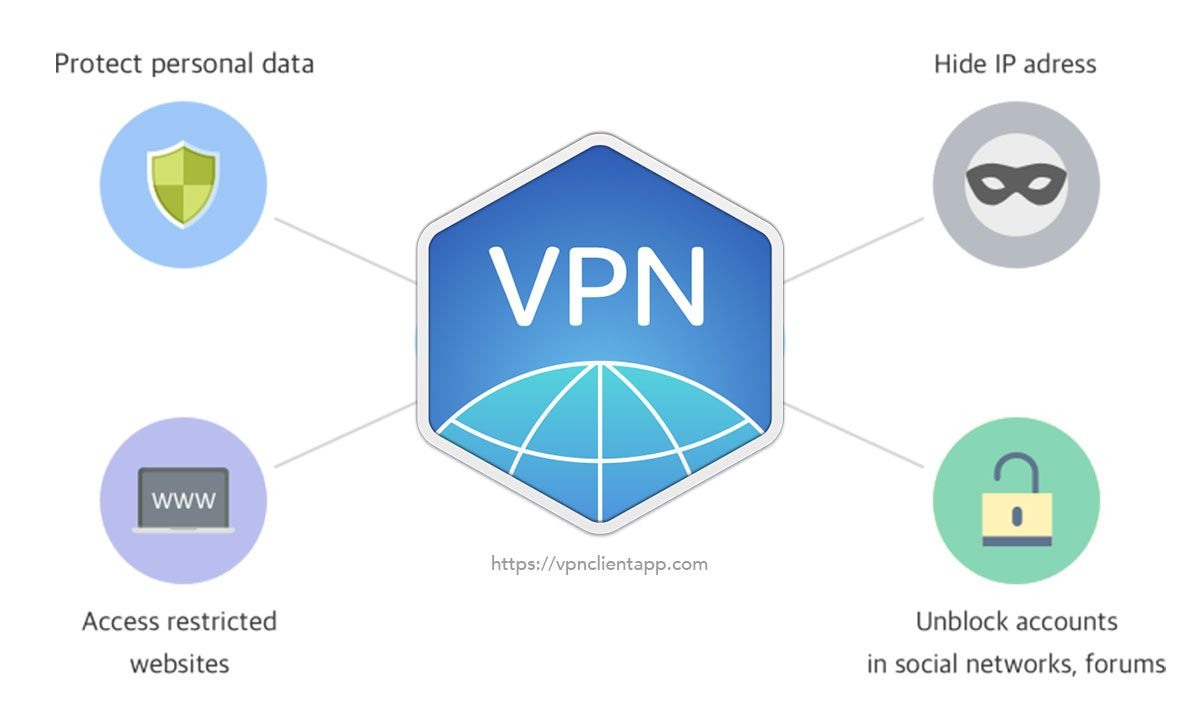 eb0f818855ac2afa5ed75305e4fc3221 - What Are The Benefits Of Having A Vpn