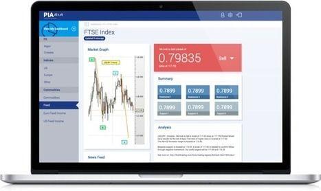Technical Analysis Uk Trade Ideas Financial Markets Uk Pia