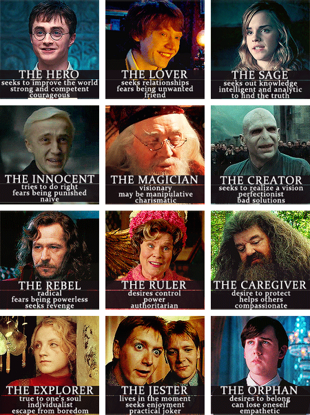 While I Don T 100 Agree With This It S An Interesting View Of Some Classic Character Arche Harry Potter Characters Harry Potter Fandom Harry Potter Obsession