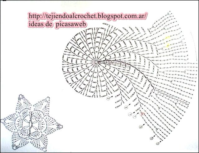 PATRONES - CROCHET - GANCHILLO - GRAFICOS: More than 1,000 patterns ...