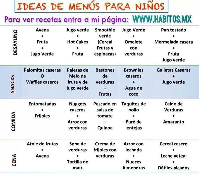 Ideas Menus Infantiles Menu Saludable Para Ninos Menu Para Ninos Nutricion Para Ninos