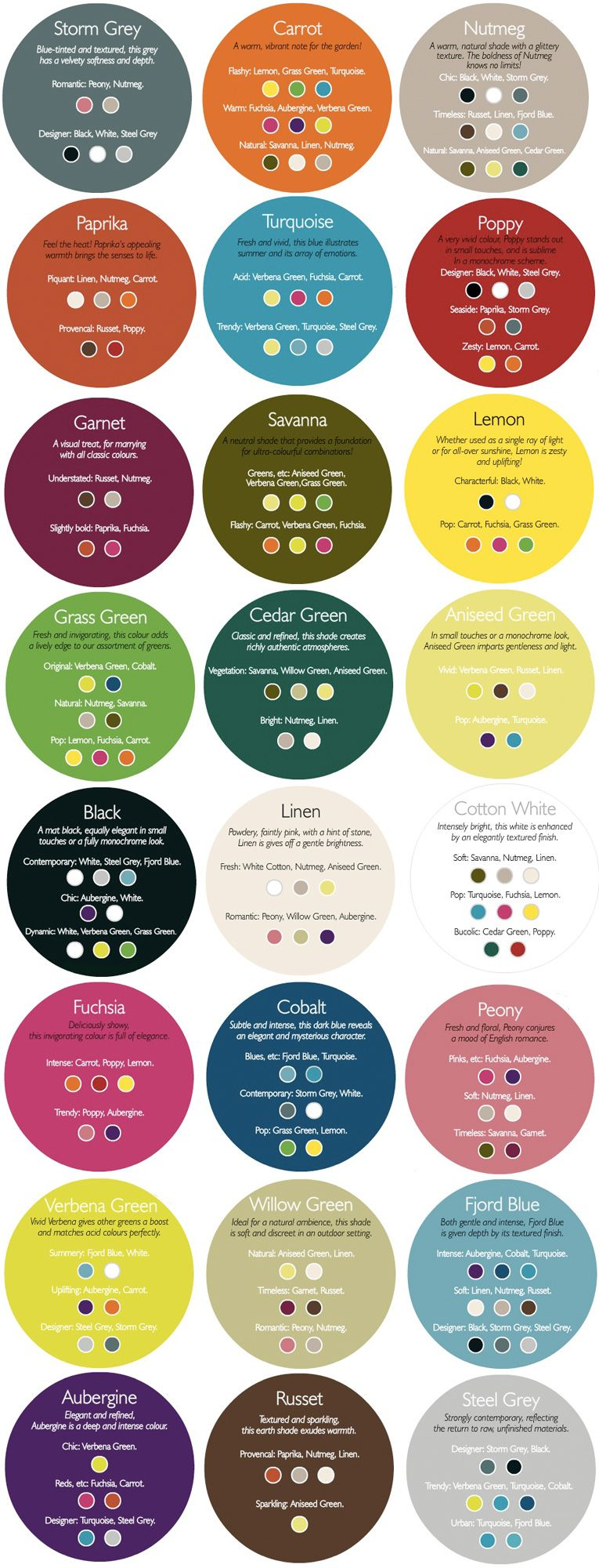 picking paint color 4 furniture green. Use To Pick Seasonal Color Options In Painting We Just Love This Nifty Fermob Furniture Guide! Picking Paint 4 Green O