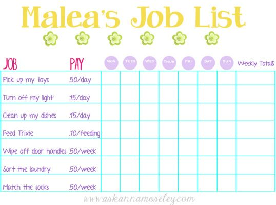 Your Kids To Save Money DIY Chore Chart Project - chore chart template word