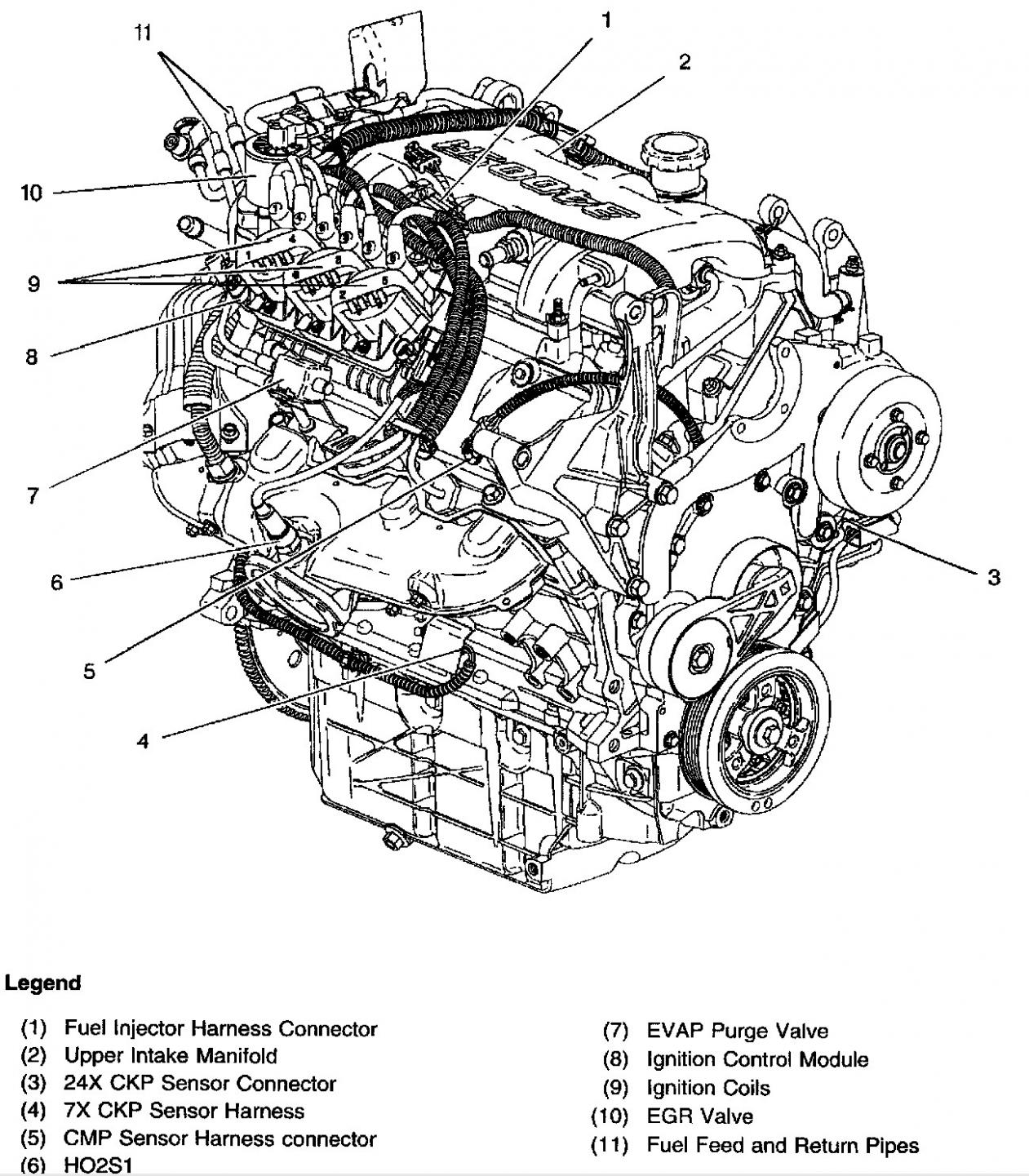 V8 Engine Block Diagram In