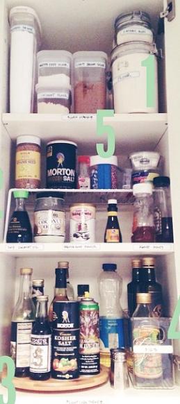 mini lazy susan for cabinets via bneato kitchen organization medicine cabinet bathroom on kitchen organization lazy susan id=34276
