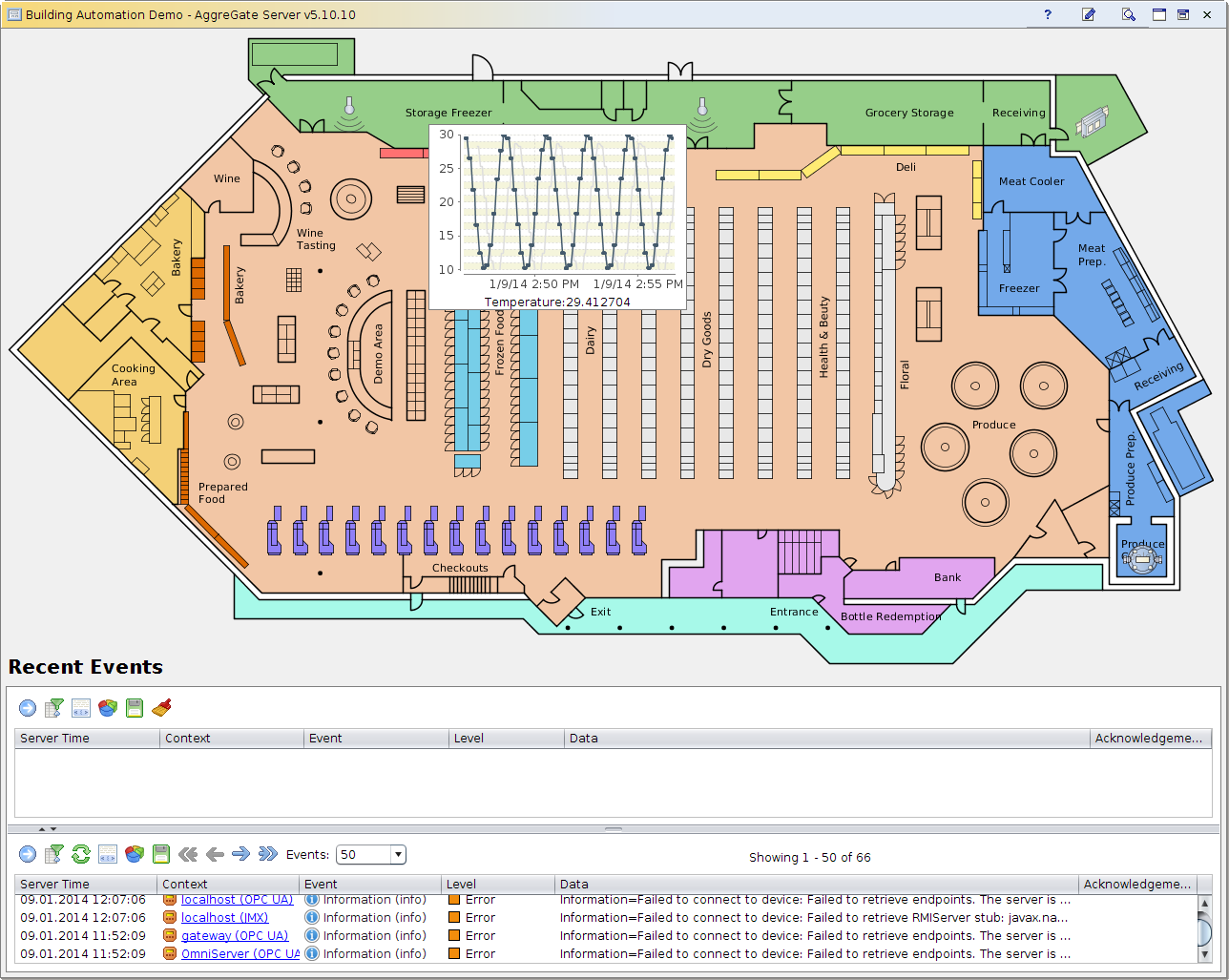 Aggregate Building Automation The Integrated Hmi Builder Supports Wiring Diagram Combining Grid And Absolute Layouts Inside