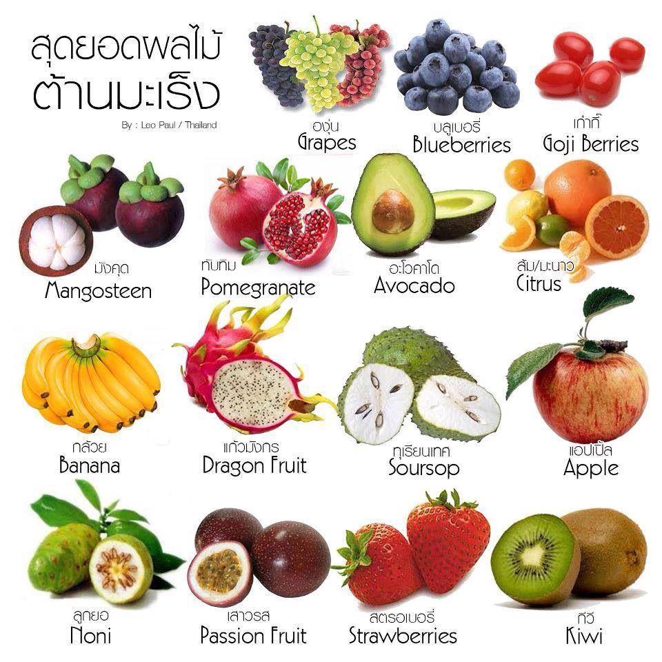 อาหารเพื่อสุขภสาพ