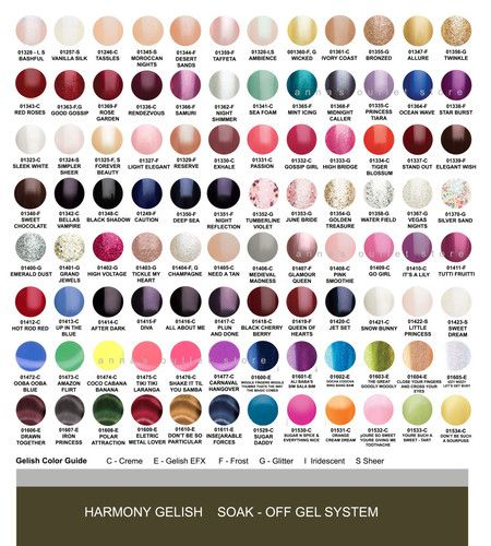 Harmony Gelish Gel Nail Polish Any 8 Colors And You Choose The