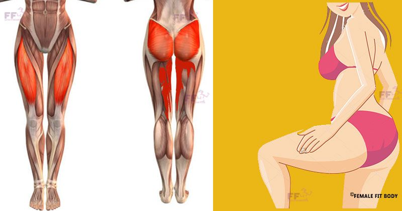If you are planning to target the area of the inner thighs, in order ...
