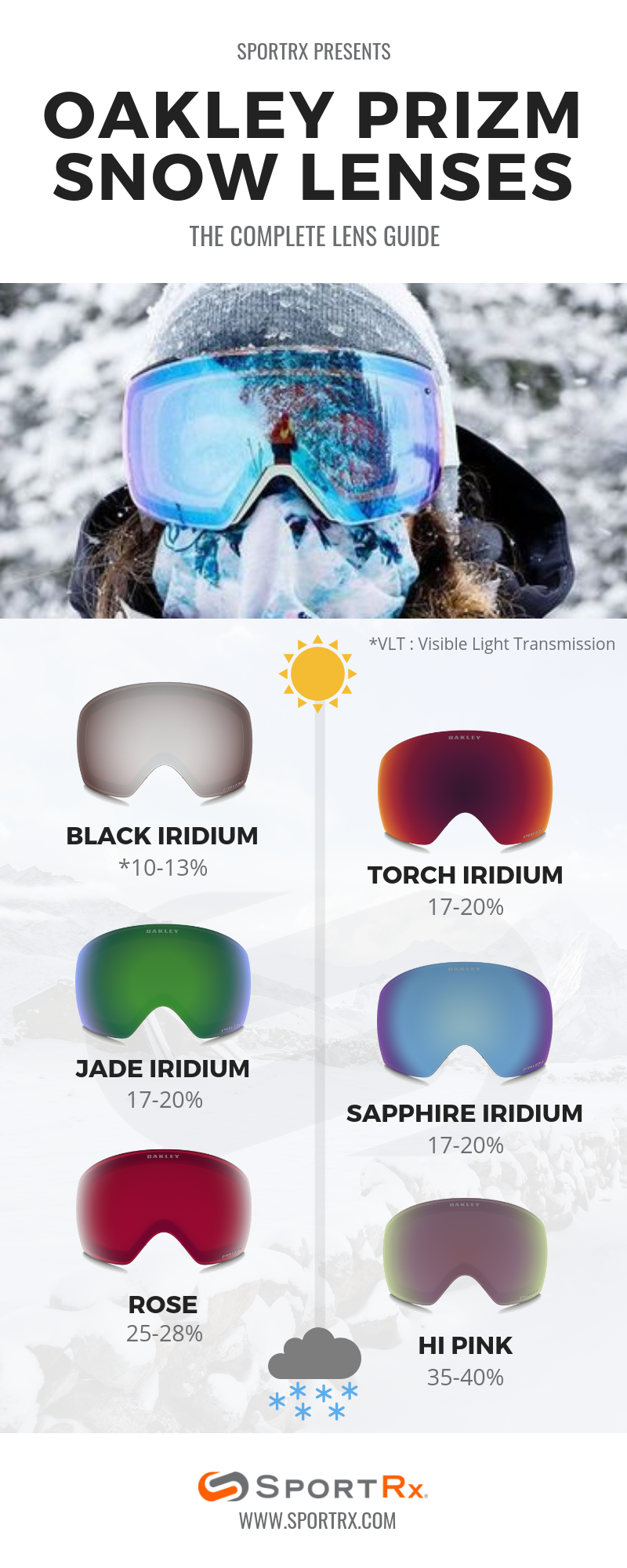 fd3687b87b0 Oakley PRIZM lens technology introduces a new way of looking at  goggles...literally. PRIZM Snow tailors the lens and tints to specific  environments and ...