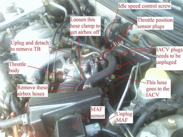 Infiniti I30 1999 Knock Sensor Google Search My Car Stuff Rhpinterest: 2001 Infiniti I30 Knock Sensor Location At Elf-jo.com