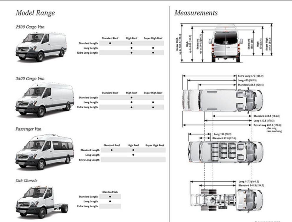 mercedes sprinter interior dimensions. Black Bedroom Furniture Sets. Home Design Ideas