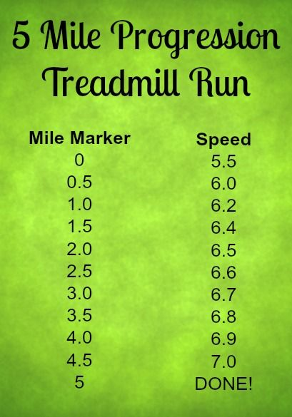 Treadmill Tuesday: 5 Mile Progression Run - Erin's Inside Job