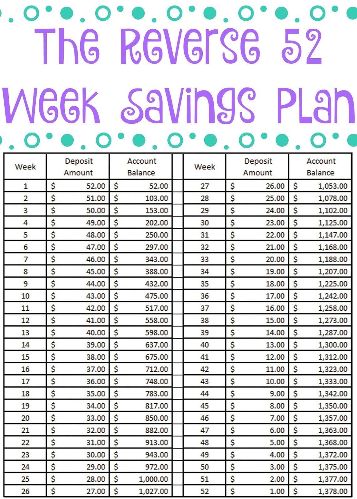 photograph relating to 52 Week Savings Plan Printable identified as The Opposite 52 7 days Personal savings Program + Absolutely free Printable 52 7 days
