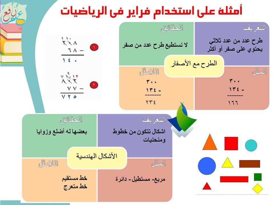 نتيجة بحث الصور عن نموذج فراير لتدريس المفاهيم Positive Notes Learning Pie Chart