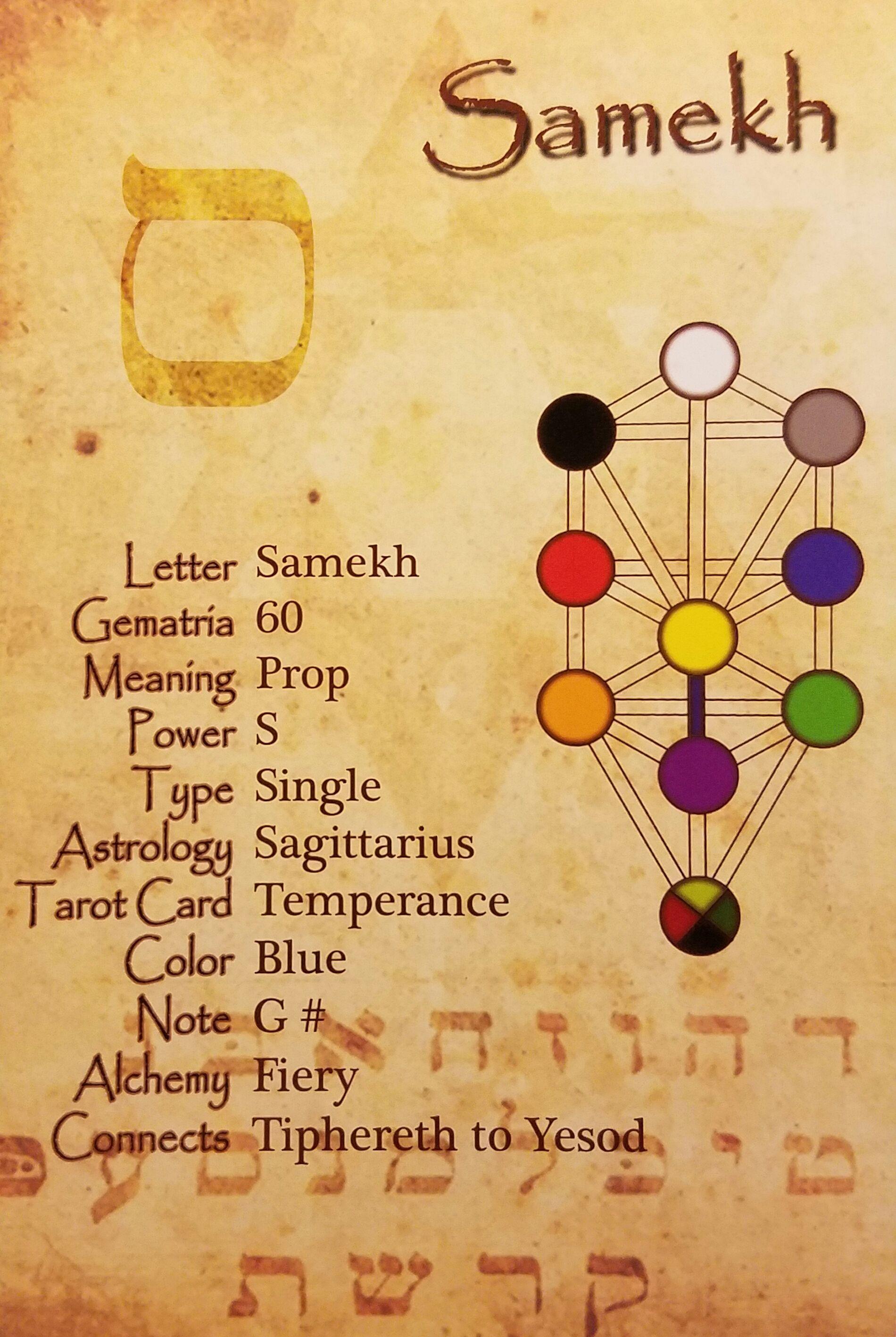 Samekh - Hebrew Letter Study Card   Golden Dawn in 2019