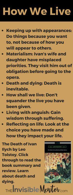 the death of ivan ilych summary