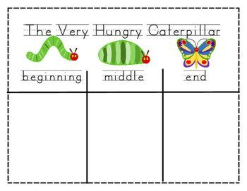 the very hungry caterpillar text # 12