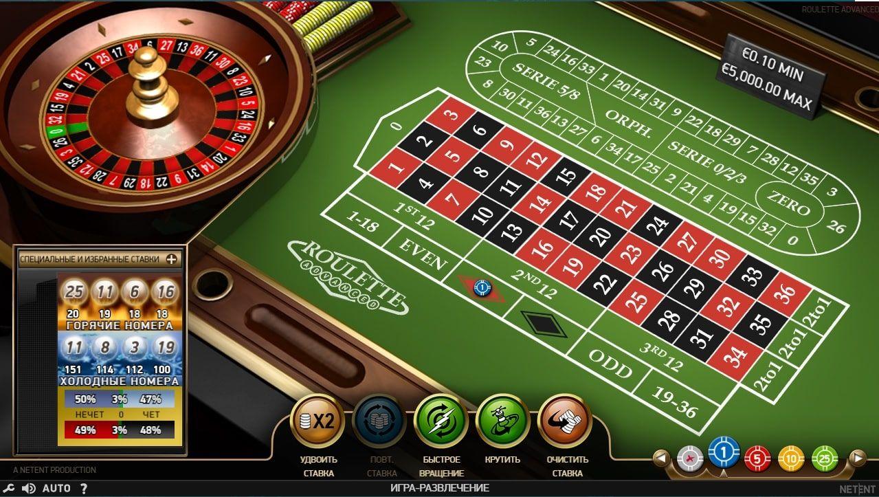 Игровые автоматы играть бесплатно покер автомат игровые автоматы wild birthday blast