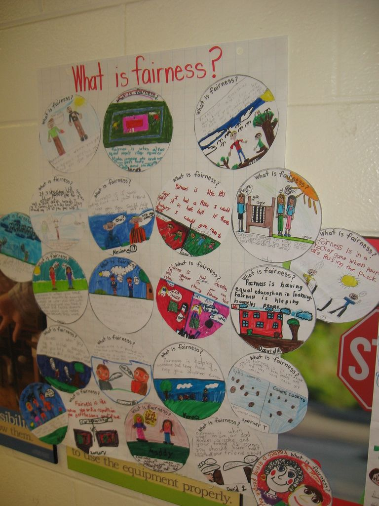 medium resolution of fairness chart   Character education