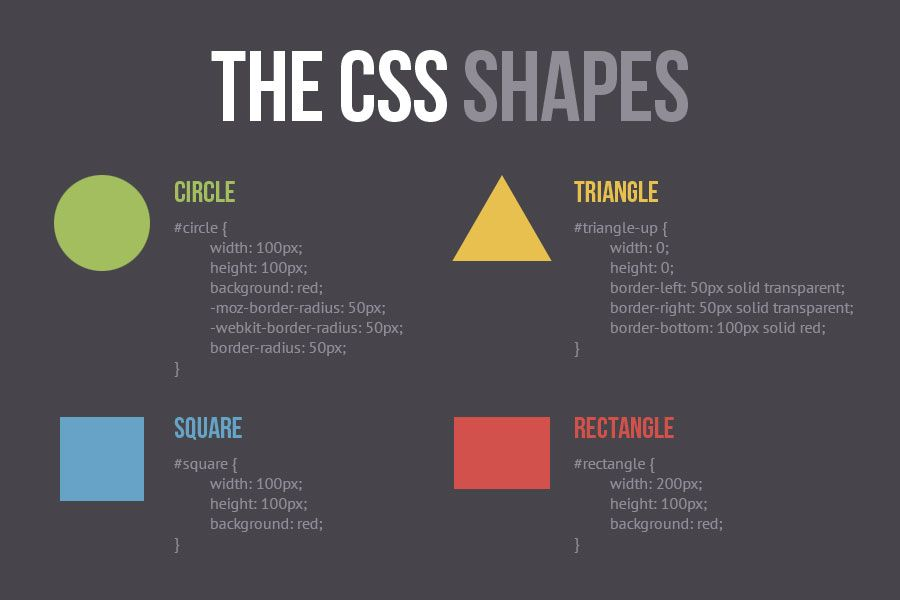 Add Some Geometric Shapes to Your Site with u0027CSS Shapes Module - new blueprint sites css