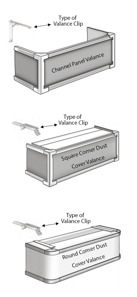 Types Of Vertical Blind Valances And Their Corresponding