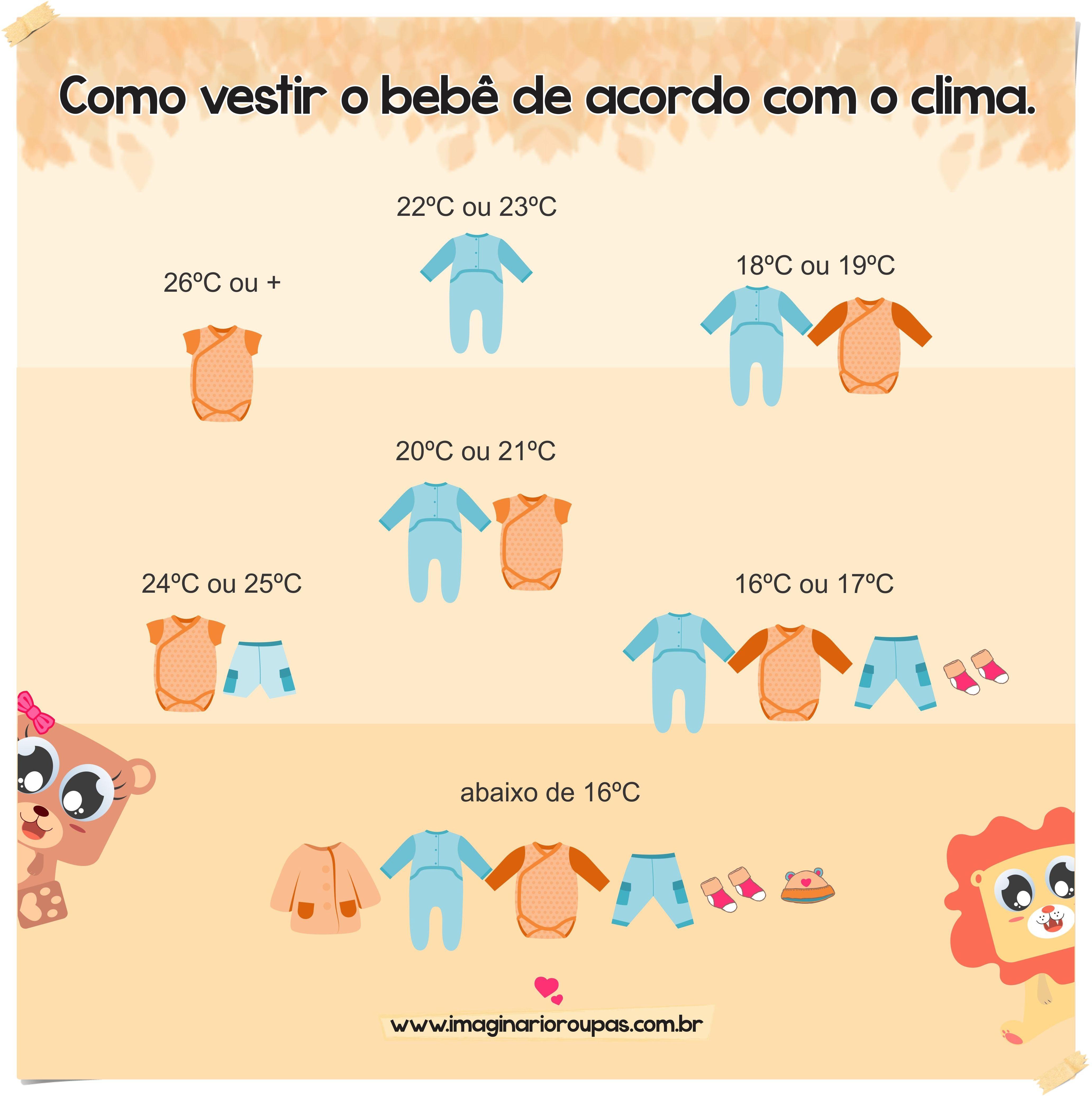 Amado Como vestir o bebê de acordo com o clima. #dicabebe #dicamamae  LE23