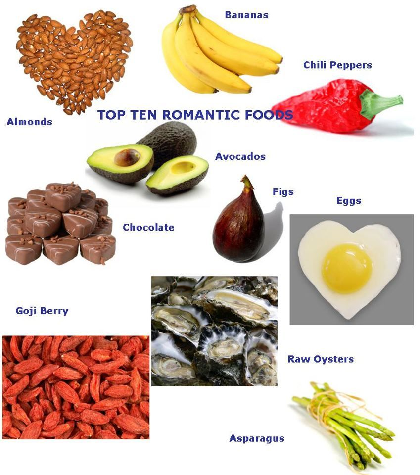 Romantic foods
