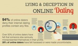 internet dating psychology