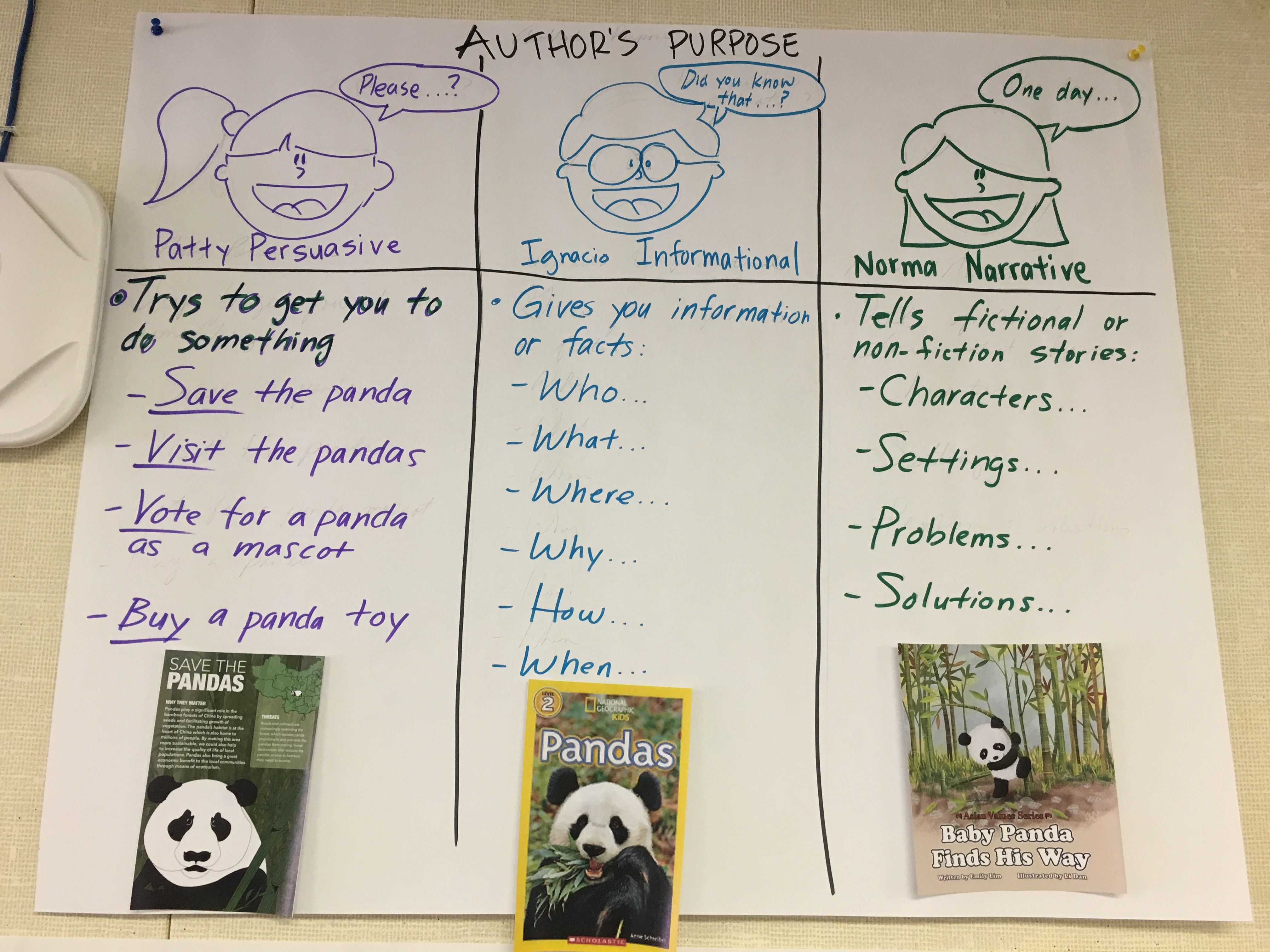 Persuasive Informational And Narrative Text