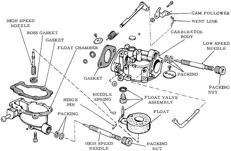 How To Rebuild An Outboard Motor Carburetor Marine Engine Repairs Outboard Motors Outboard Engine Repair