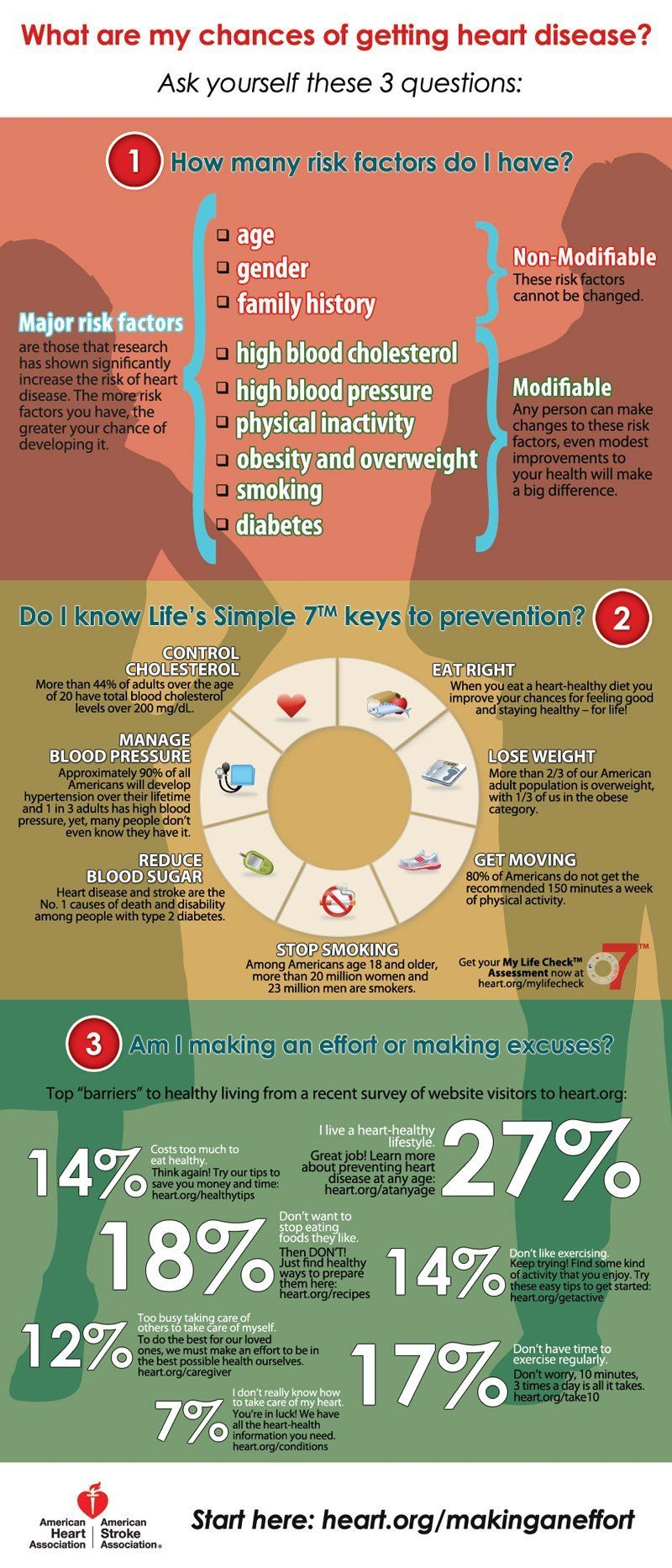 Knowing Stroke Signs Can Save Lives Rxwiki Com Disease Infographic Heart Disease Risk Factors Heart Disease Awareness